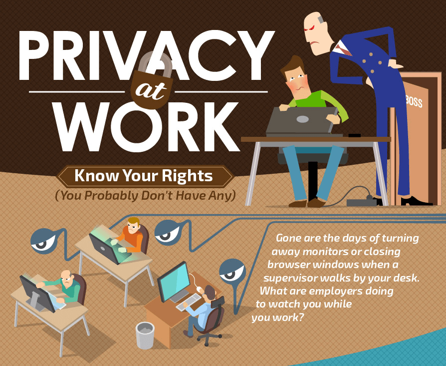 privacy rights in the workplace essays Articles and essays public privacy: warrantless workplace searches of public employees bryan r lemonst there are a variety of reasons why a government supervisor might wish to search a government employee's workplace for example, a supervisor might wish to conduct a search to locate a needed file or.