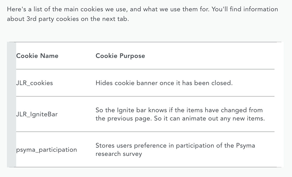 Land Rover's Privacy and Cookies Policy: Table information about use of cookies from third party