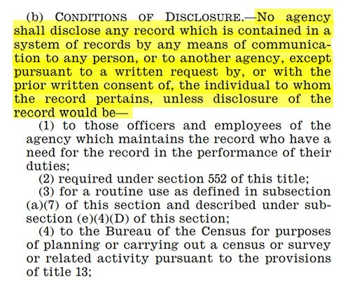 U.S. 1974 Privacy Act: Conditions of Disclosure clause