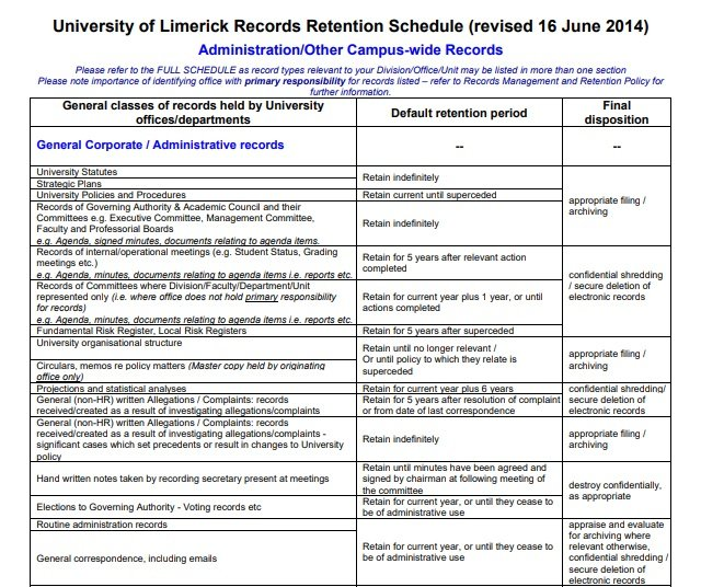University of Limerick Records Management and Retention Policy: Screenshot of Records Retention Schedule