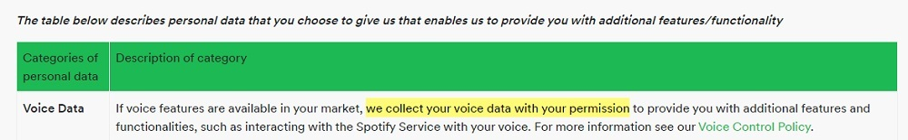 Spotify Privacy Policy: Collect voice data section