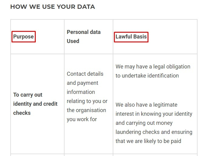 Gymshark Privacy Notice: Excerpt of How we use your data chart
