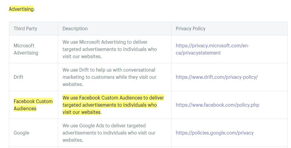 Shopify Cookies Policy: Advertising third party chart with Facebook highlighted