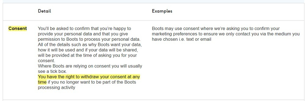 Boots Privacy and Cookies Policy: Legal Grounds chart - Consent section