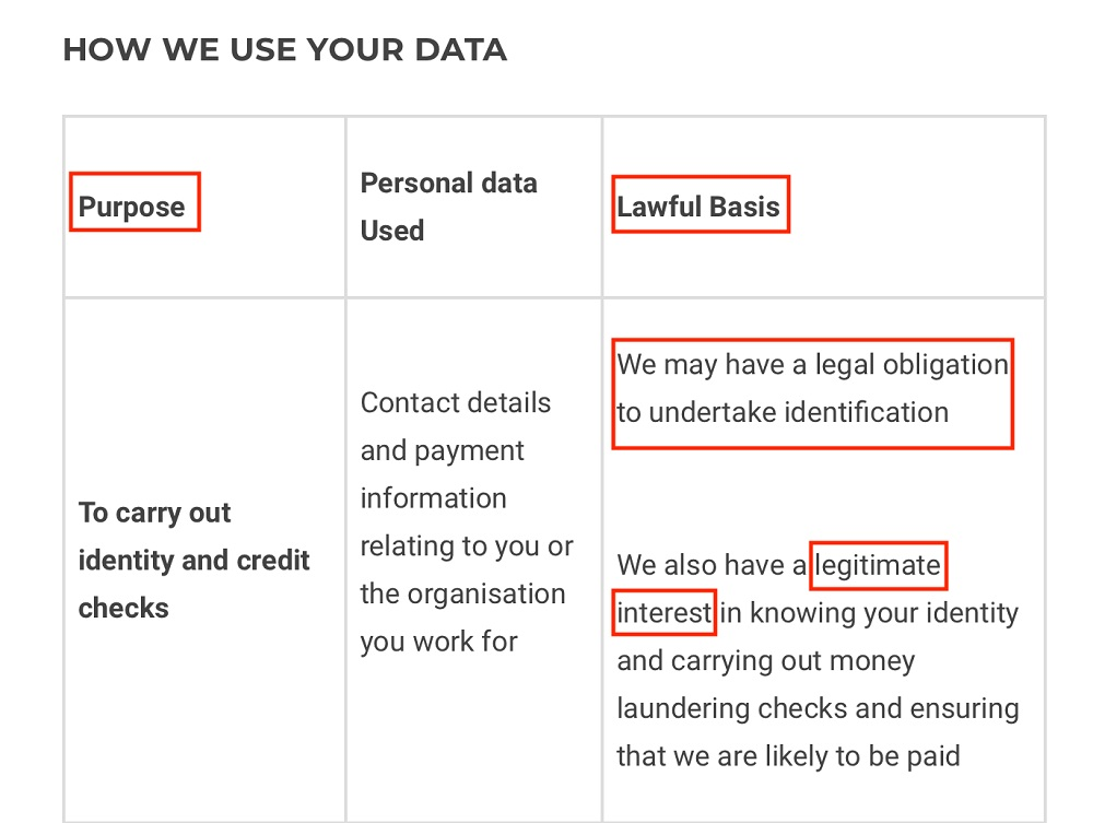Gymshark Privacy Notice: How We Use Your Data chart with Purpose and Lawful Basis