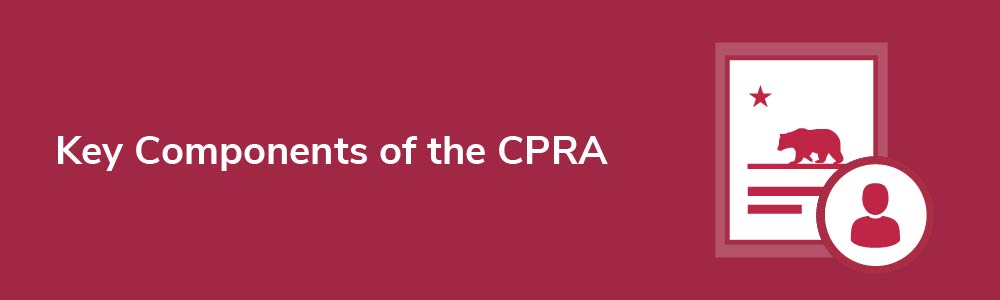 Key Components of the CPRA