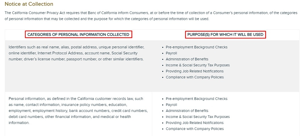 Banc of California Notice at Collection chart excerpt