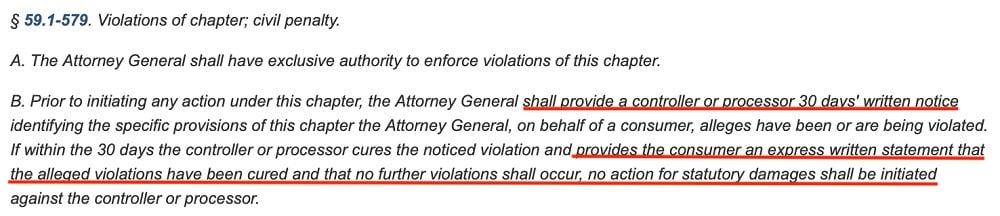 Virginia Legislative Information System: CDPA - Violations of chapter: Civil penalty section