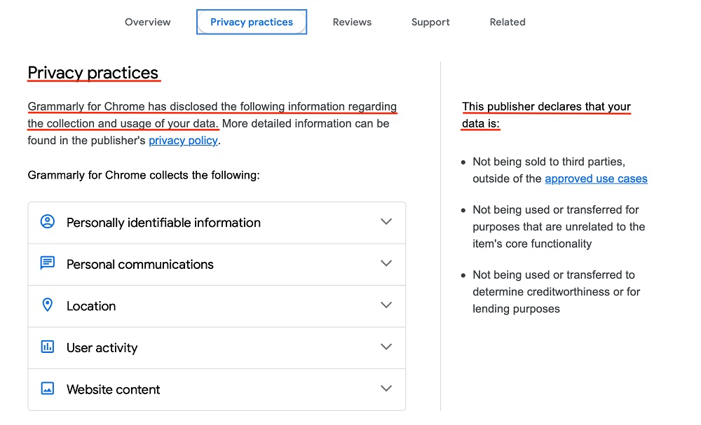 Grammarly for Chrome - Chrome Web Store listing: Privacy Practices tab