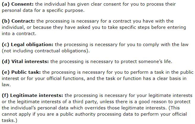 Liste der ICO der Rechtsgrundlagen für die Verarbeitung
