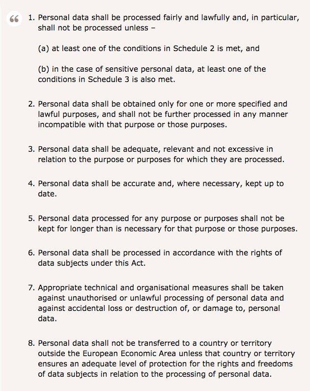 ICO UK Datenschutzgrundsatz 1: Faire und rechtmäßige Verarbeitung personenbezogener Daten