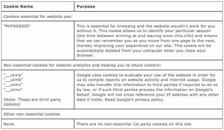 Makermet Cookie-Richtlinie: Tabelle über Cookie-Namen und -Zweck