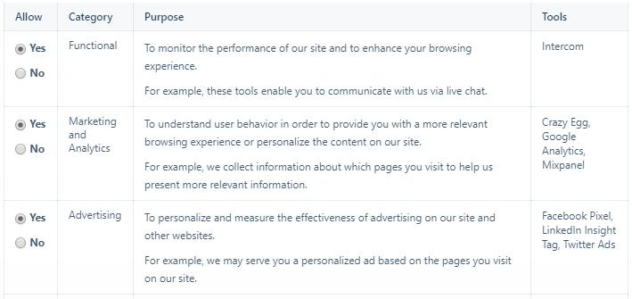 Screenshot des Cookie-Manager-Tools von Onedox